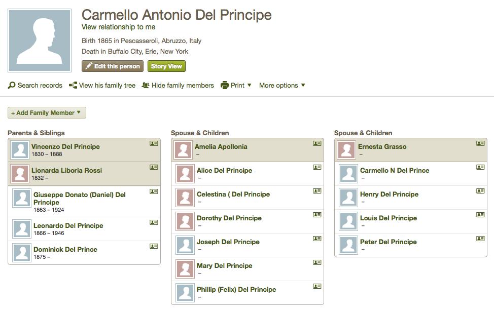 2 Carmello Antonio Del Principe